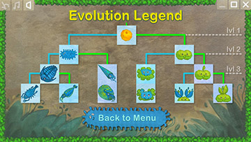 Puzzle Of Life - Evolution Legend